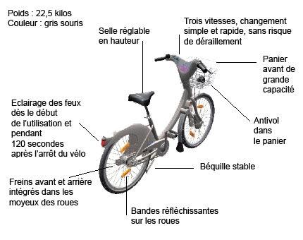 Велосипед Velib