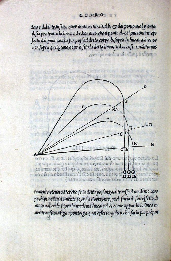 Никколо Фонтана (Тарталья) – парабола траектория при стрельбе